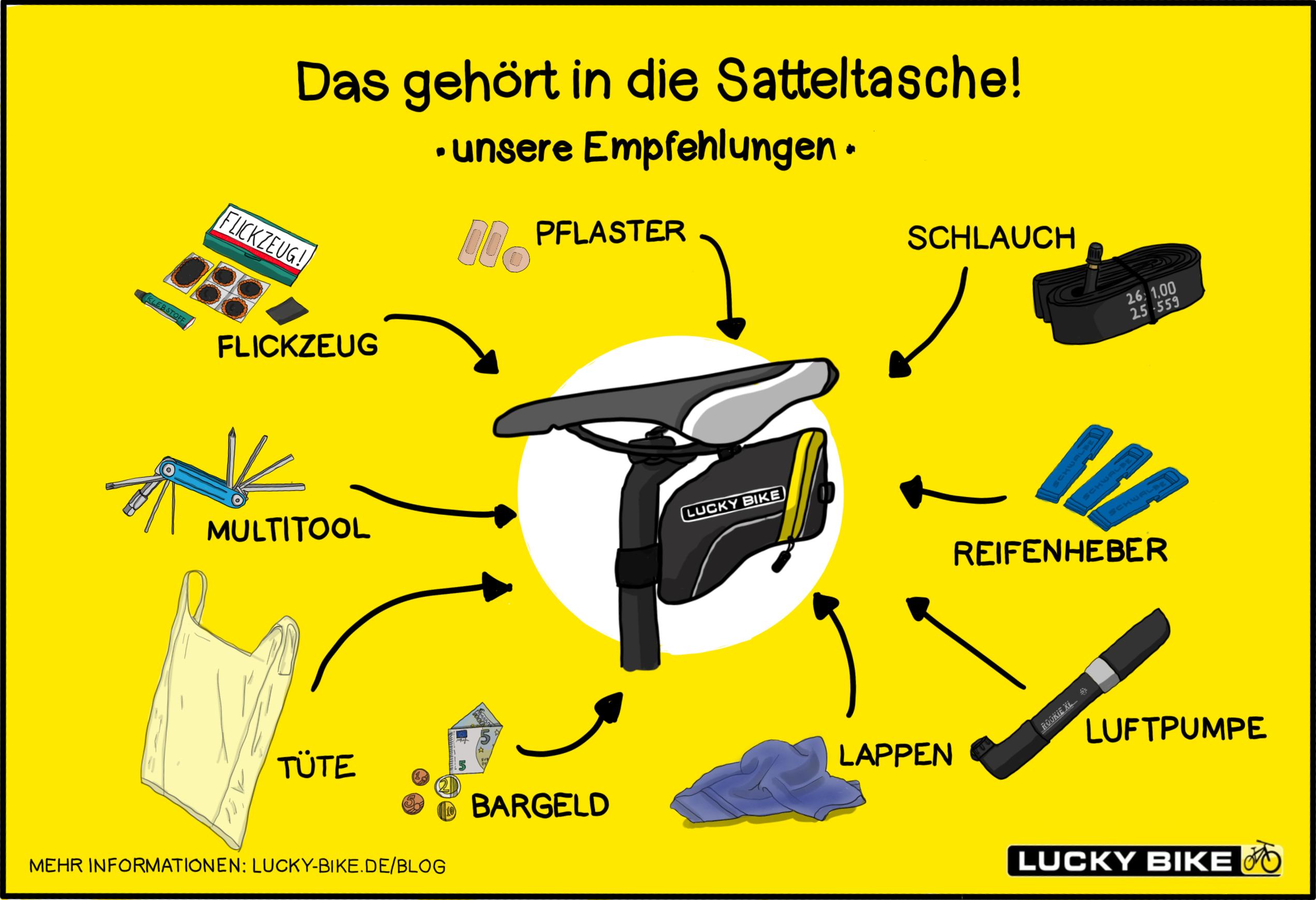 Infografik - Was gehoert in die Satteltasche - Empfehlungen - Jan Peifer - Lucky Bike - Radlbauer