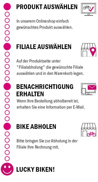 Anleitung_smartphone
