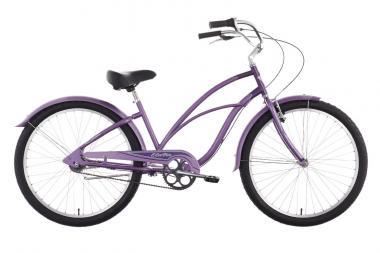 De Bikeshield pakketten zijn verkrijgbaar bij onderstaande winkels in ...